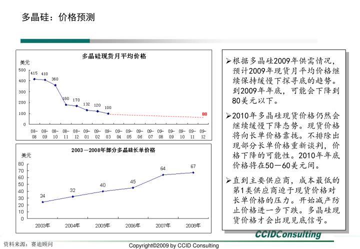 多晶硅:价格预测
