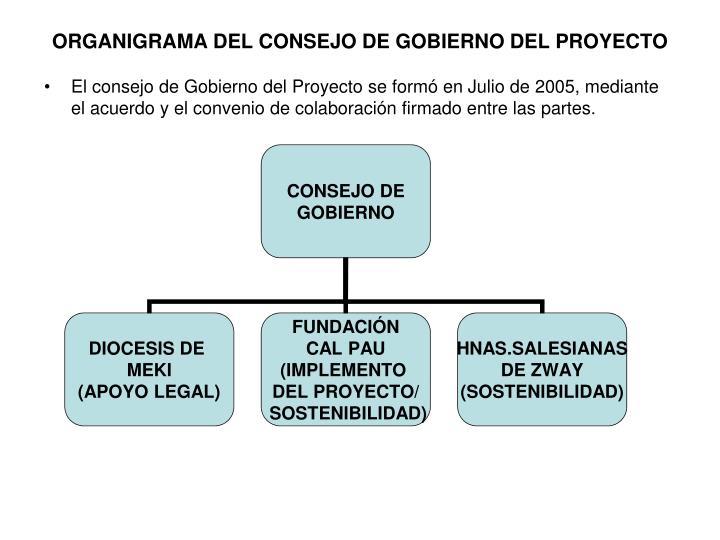 ORGANIGRAMA DEL CONSEJO DE GOBIERNO DEL PROYECTO