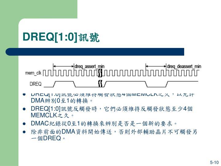 DREQ[1:0]