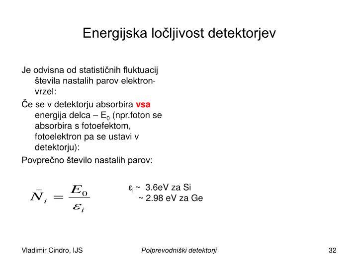 Energijska ločljivost detektorjev