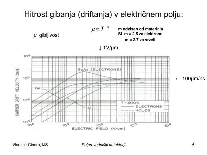 Hitrost gibanja (driftanja) v električnem polju: