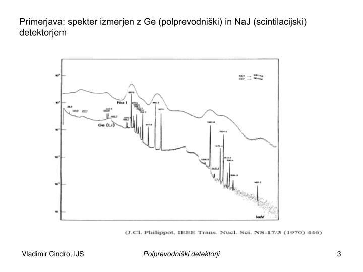 Primerjava: spekter izmerjen z Ge (polprevodniški) in NaJ (scintilacijski)