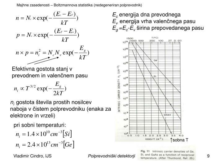 Majhne zasedenosti – Boltzmannova statistika (nedegeneriran polprevodnik)