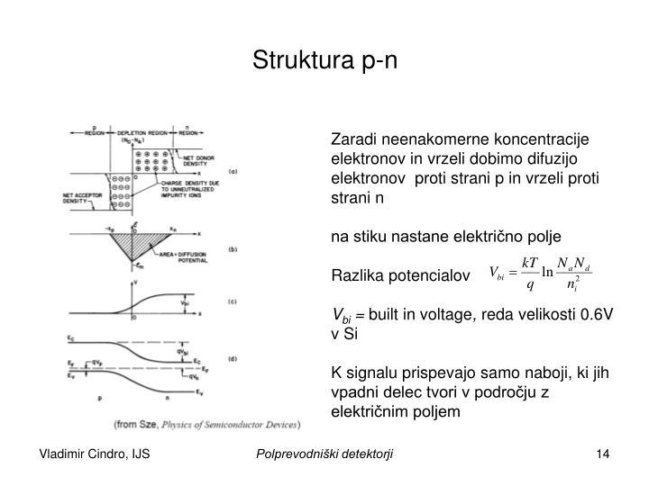 Struktura p-n