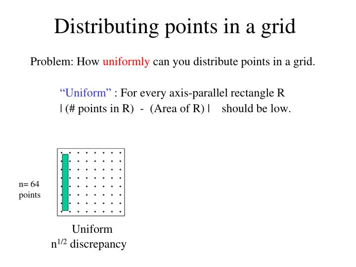 Distributing points in a grid