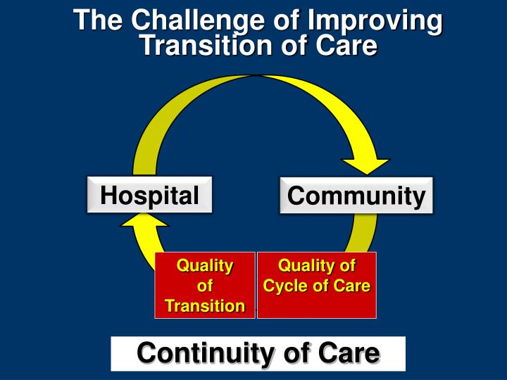The Challenge of Improving Transition of Care