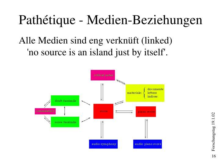 Pathétique - Medien-Beziehungen