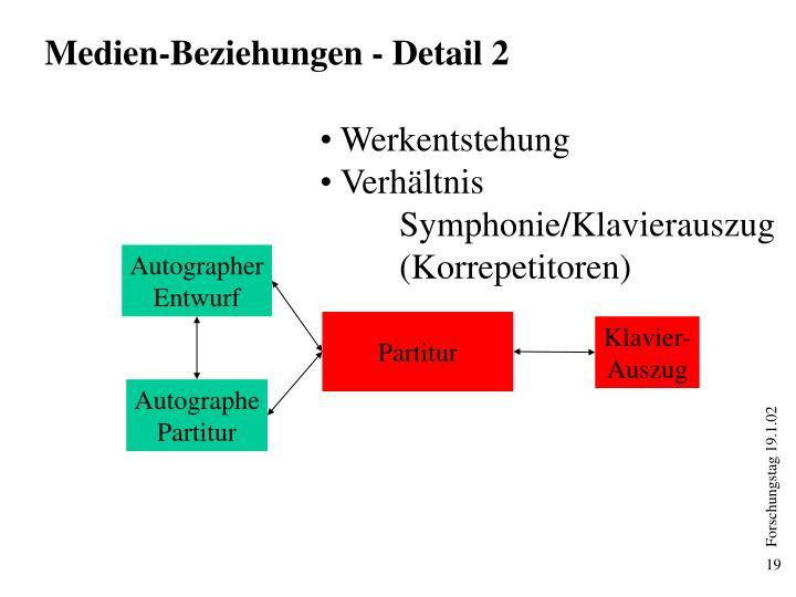 Medien-Beziehungen - Detail 2