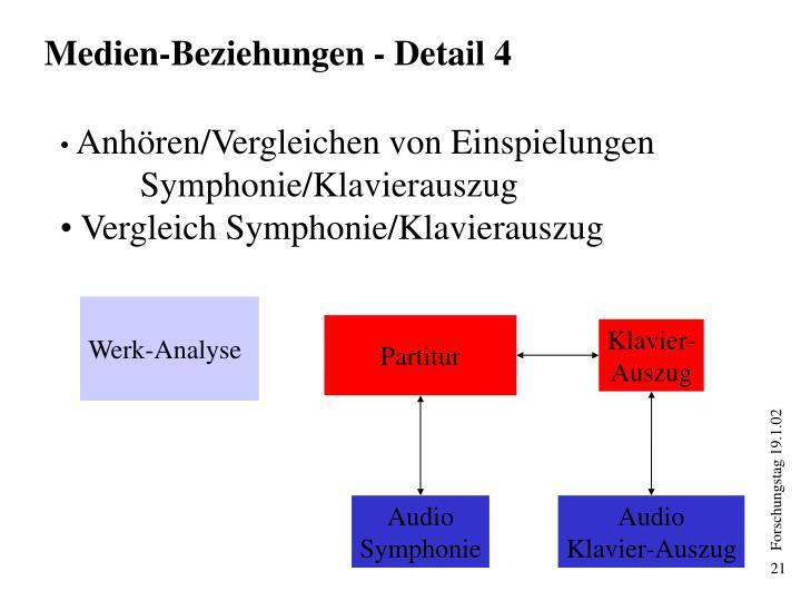 Medien-Beziehungen - Detail 4