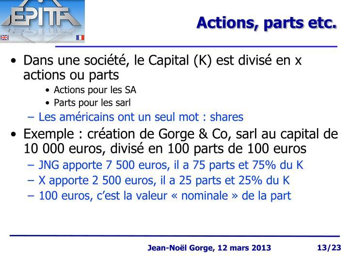 Actions, parts etc.