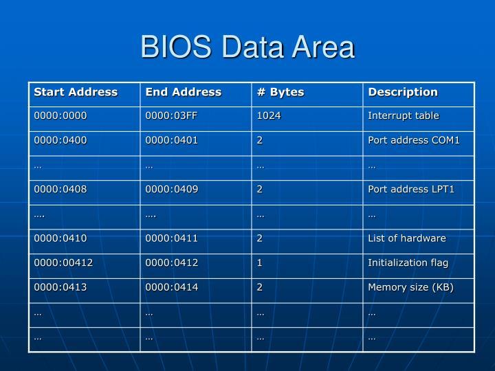 BIOS Data Area