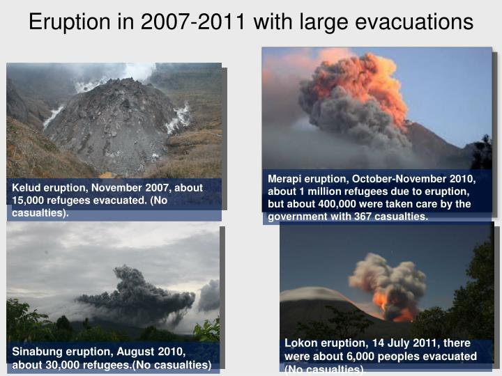 Eruption in 2007-2011 with large evacuations