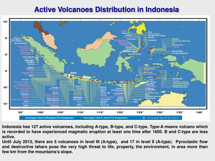 Active Volcanoes Distribution