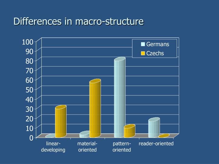 Differences in macro-structure