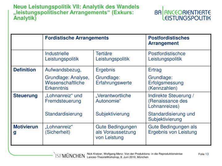"""Neue Leistungspolitik VII: Analytik des Wandels """"leistungspolitischer Arrangements"""" (Exkurs: Analytik)"""