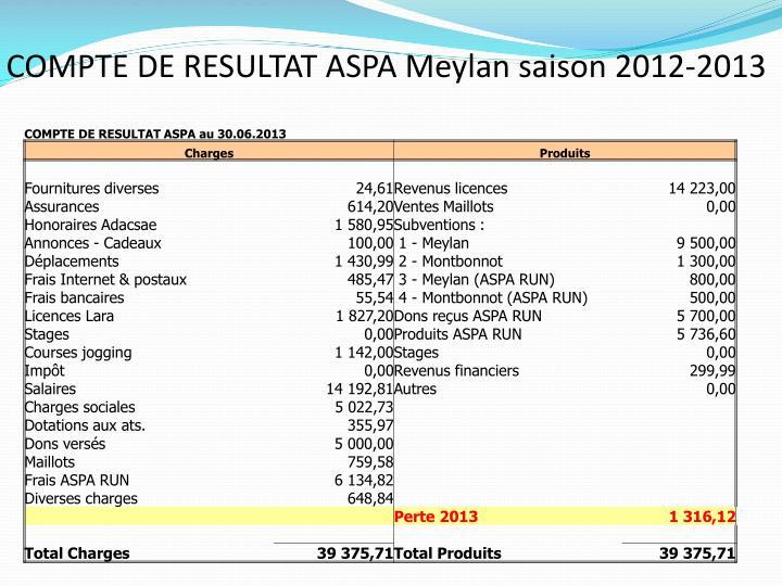 COMPTE DE RESULTAT ASPA Meylan saison 2012-2013