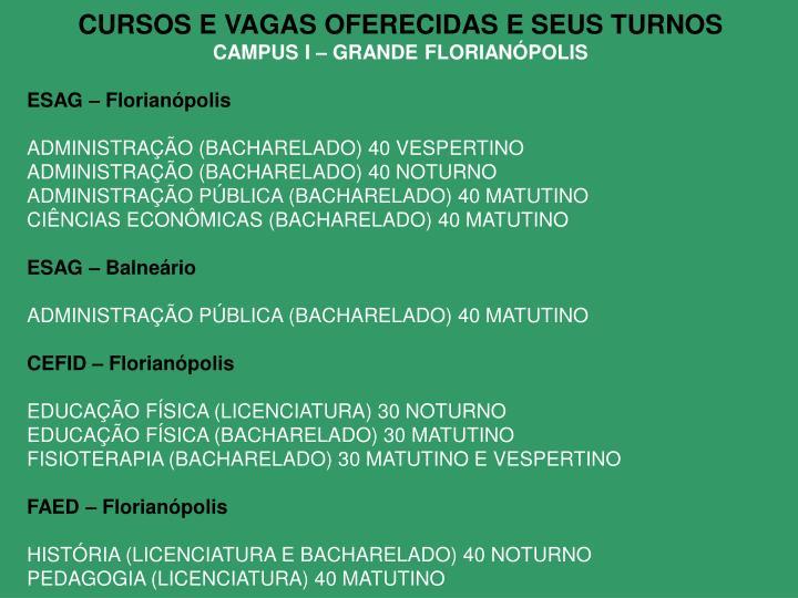 CURSOS E VAGAS OFERECIDAS E SEUS TURNOS