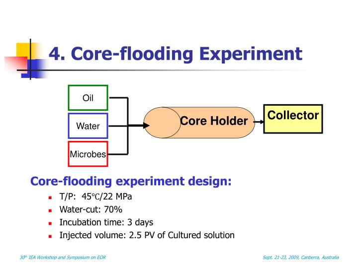 4. Core-flooding Experiment