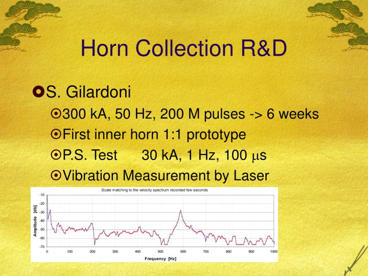 Horn Collection R&D
