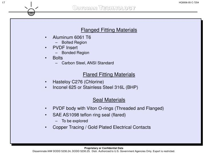 Flanged Fitting Materials