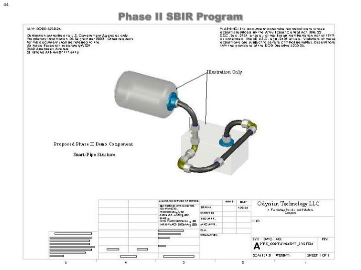Phase II SBIR Program