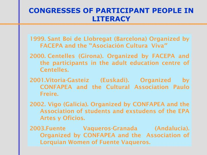CONGRESSES OF PARTICIPANT PEOPLE IN LITERACY