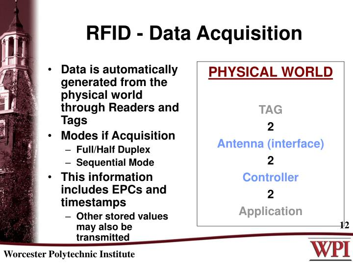 Data is automatically generated from the physical world through Readers and Tags