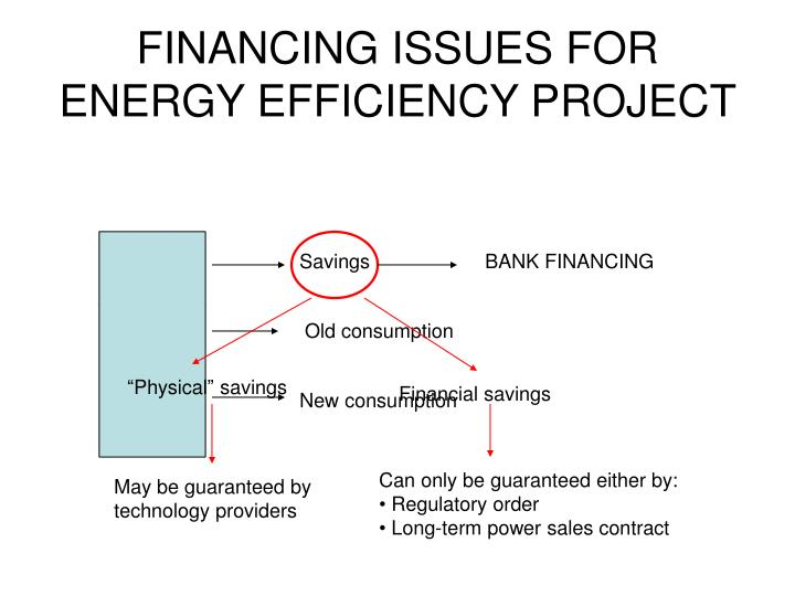 FINANCING ISSUES FOR ENERGY EFFICIENCY PROJECT