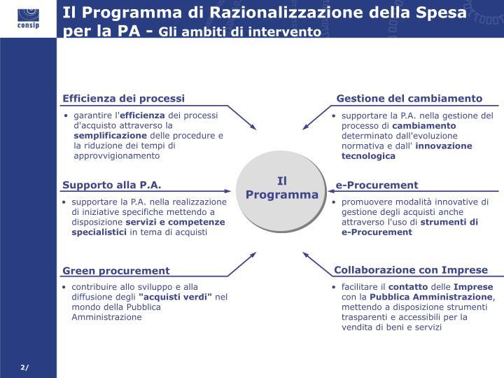 Il Programma di Razionalizzazione della Spesa per la PA -