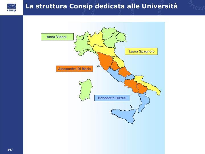 La struttura Consip dedicata alle Università
