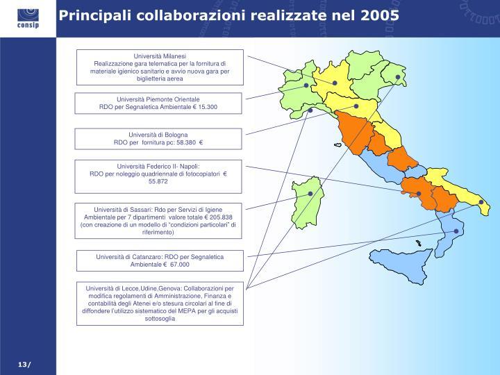 Principali collaborazioni realizzate nel 2005