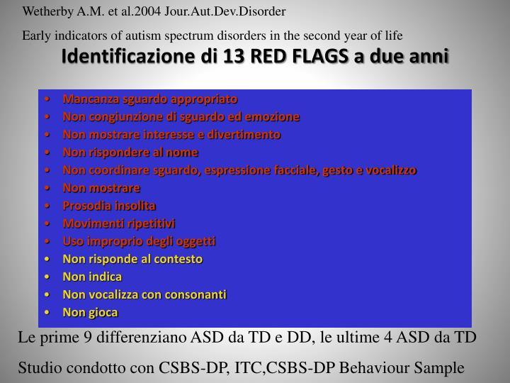 Wetherby A.M. et al.2004 Jour.Aut.Dev.Disorder