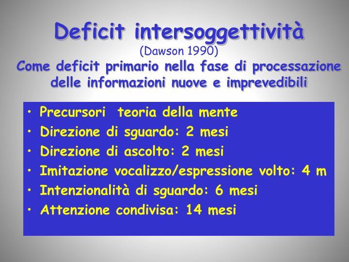 Deficit intersoggettività
