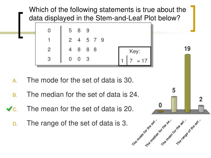 Which of the following statements is true about the data displayed in the Stem-and-Leaf Plot below?