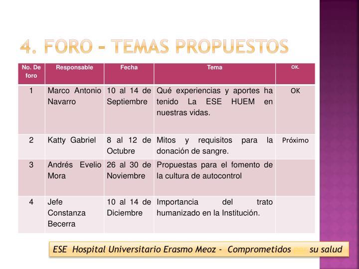 4. Foro – Temas propuestos