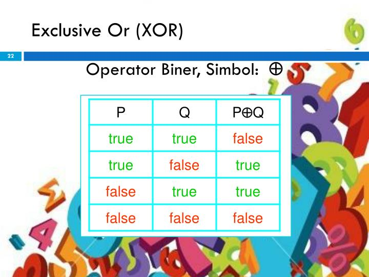 Exclusive Or (XOR)