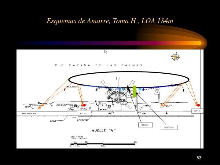 Esquemas de Amarre, Toma H , LOA 184m