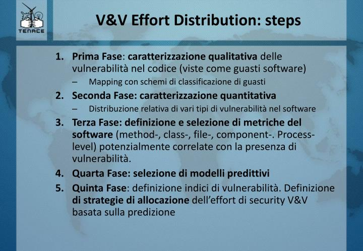 V&V Effort Distribution: steps