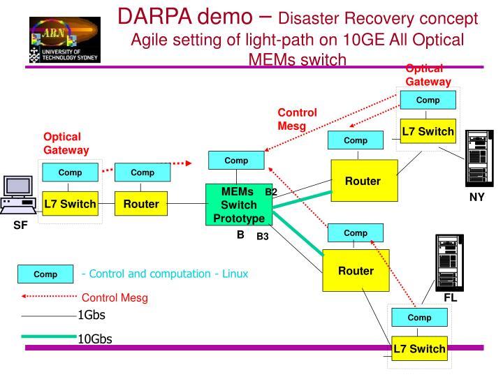 DARPA demo