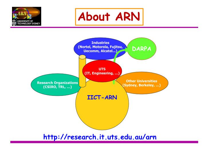 About ARN