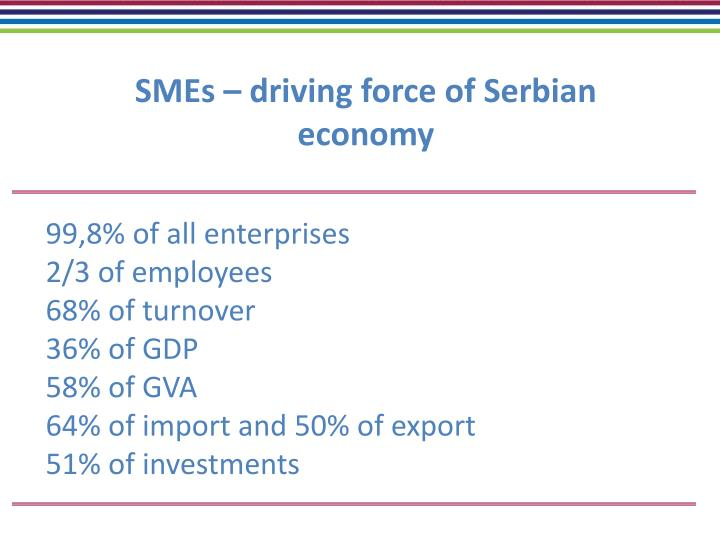 Smes driving force of serbian economy