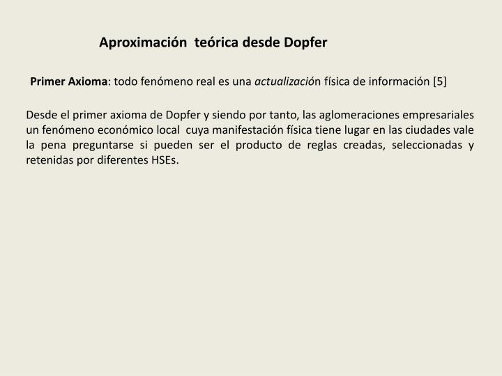Aproximación  teórica desde Dopfer