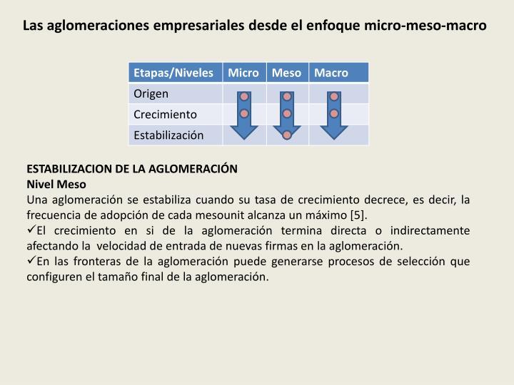 Las aglomeraciones empresariales desde el enfoque micro-meso-macro