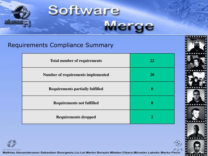 Requirements Compliance Summary