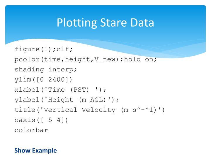 Plotting Stare Data