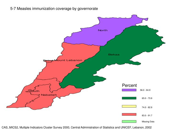 5-7 Measles immunization coverage by governorate