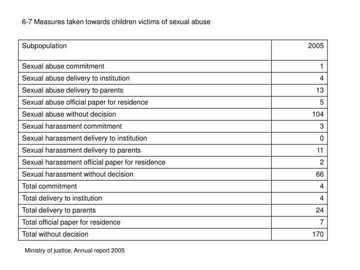 Ministry of justice, Annual report 2005