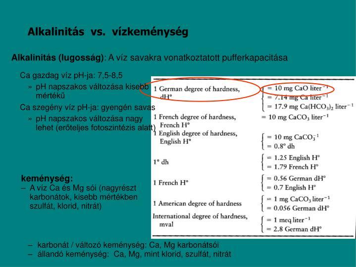 Alkalinitás  vs.  vízkeménység
