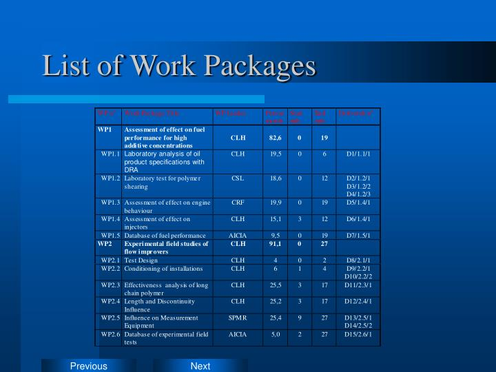 List of Work Packages