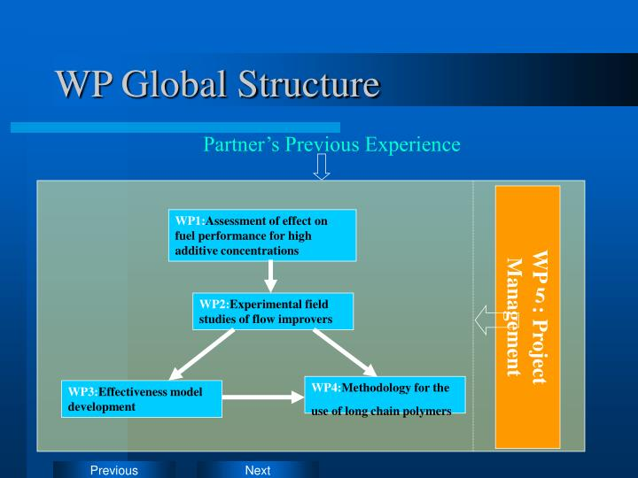 WP Global Structure